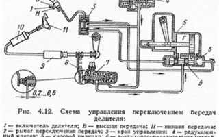 Назначение устройство и работа КПП автомобиля КамАЗ 740