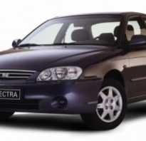 Объявление о продаже Kia Spectra 2008