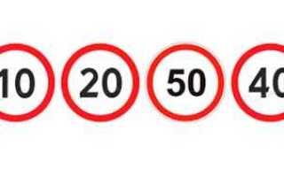 Полная таблица актуальных штрафов за превышение скорости