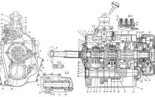 Коробка передач автомобиля ЗИЛ-130 схема переключения Зил акпп