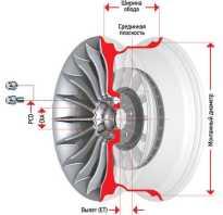 Параметры колесного диска расшифровка маркировки дисков автомобиля