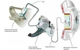 Замена троса стояночного тормоза