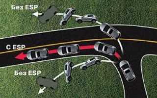 История рулевого управления автомобилем