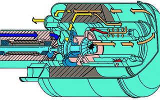 Двухконтурный турбореактивный двигатель ТРДД и ТРДДФ