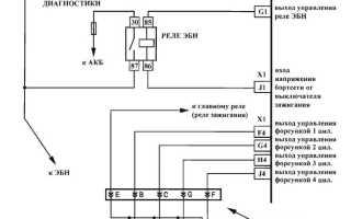 Как проверить бензонасос на приоре