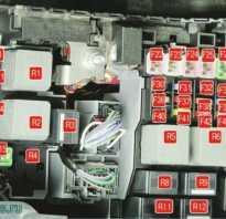 Таблицы расшифровок блоков предохранителей Ford Mondeo до 2000 года