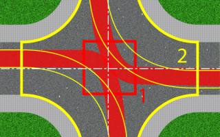 Правила дорожного движения Перечень основных проблем