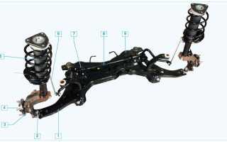 Ходовая система Ford Focus I