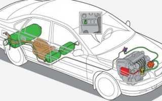 Почему автомобили массово не переводят на газ