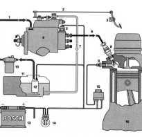 Топливный насос высокого давления тнвд re507959