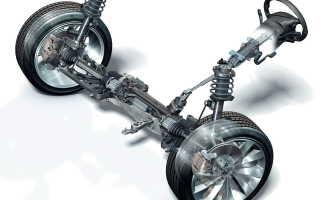 Суммарный люфт в рулевом управлении