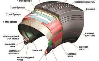 Ремонт шин и покрышек