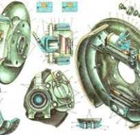 Тормозной механизм колёс
