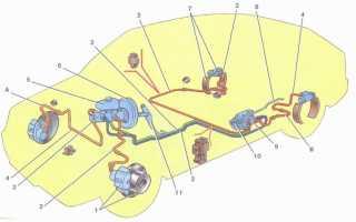 Техническое обслуживание и ремонт тормозной системы автомобиля ВАЗ-2109