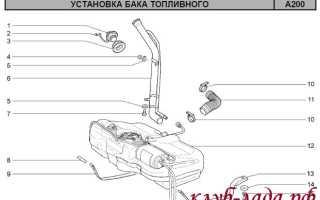 Как слить бензин с приоры