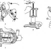 Ремонт жидкостного насоса системы охлаждения