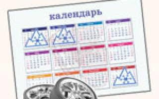 Переход на зимние шины в России закон