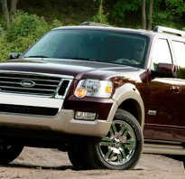 Форд Эксплорер Ford Explorer IV поколение 2005  2010