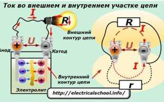 Что называется напряжением и электрическим током