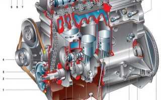Снятие и установка двигателя ВАЗ 2106 и ВАЗ 2103