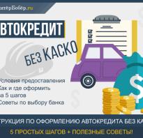 Автокредит без КАСКО на новый и подержанный автомобиль