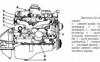 Двигатель УМЗ 421 УАЗ 469 452 Симбир