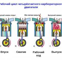 Регулировка клапанов на ВАЗ 2107 своими руками