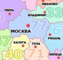 Номера России