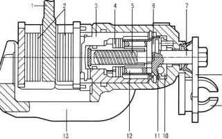 Принцип работы ручника на дисковых тормозах Ситроен