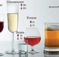 Сколько можно выпить шампанского при езде за рулем