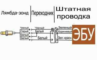 Распиновка лямбда зонда на 4 провода Схема